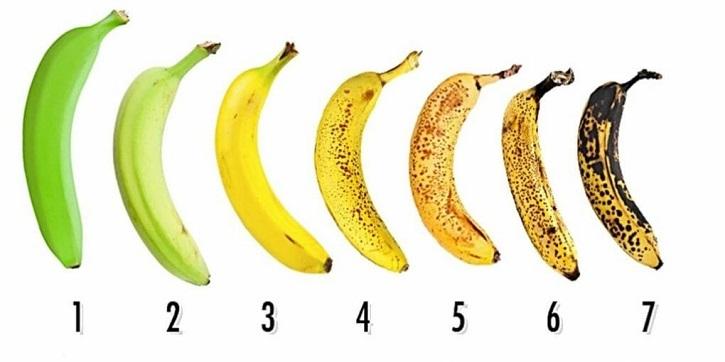 Plátanos de verdes a maduros
